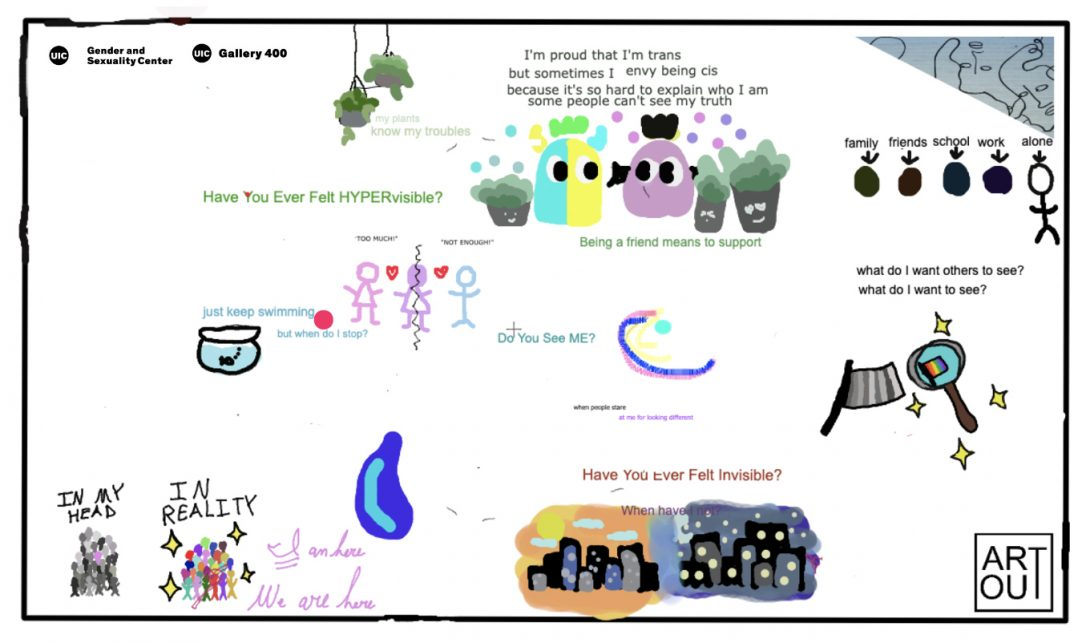 Picture of a collaborative mural with plants and brown and yellow round figures with eyes. Day and night building scene. A black and white rainbow flag with a magnifying glass that has a rainbow flag.
